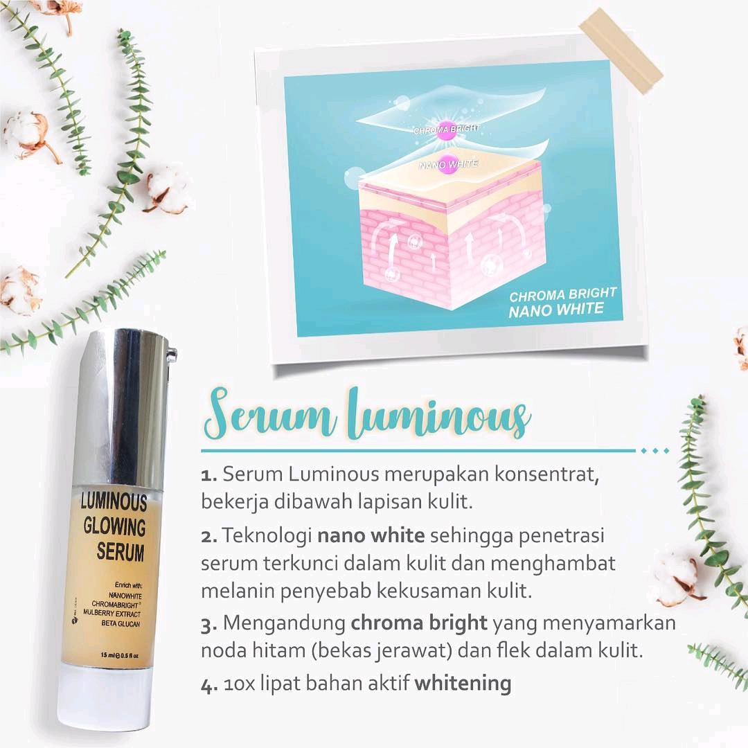 Nano White Dalam Serum Luminos MS Glow